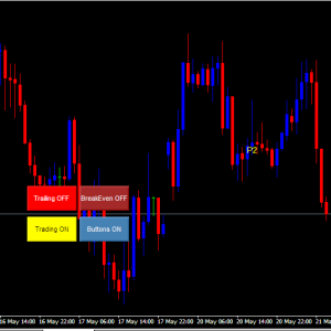 The PipCatcher- Breakout Trading Forex Robot